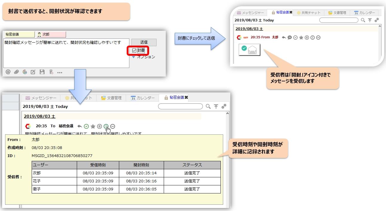 IP Messenger 互換の開封通知